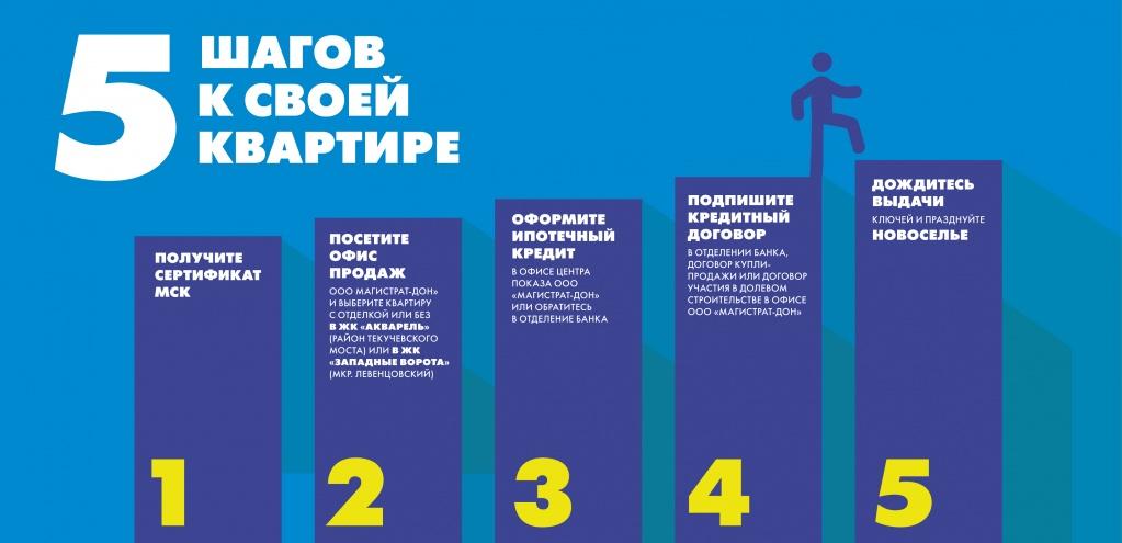 5_step_big.jpg
